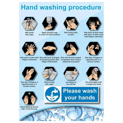 Coronavirus Safety Signage Hand Washing Procedure Safety Signs - Displaypro