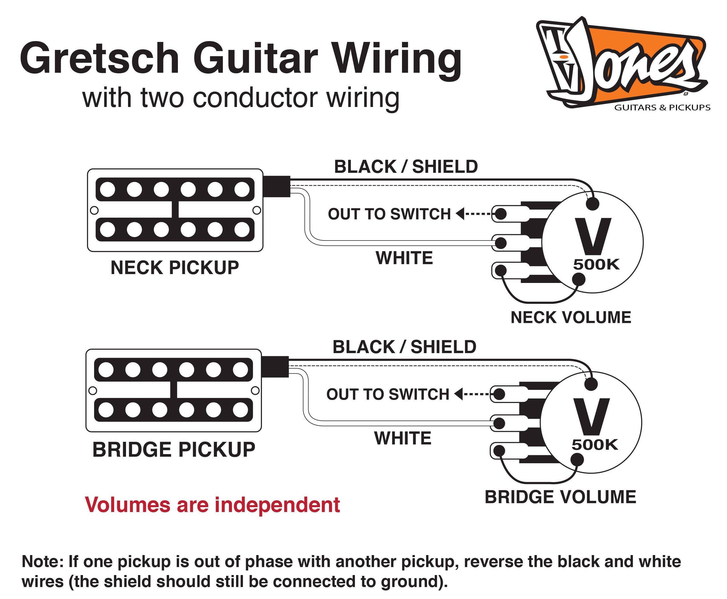 gretsch wiring diagram tv jones product dimensions  tv jones product dimensions