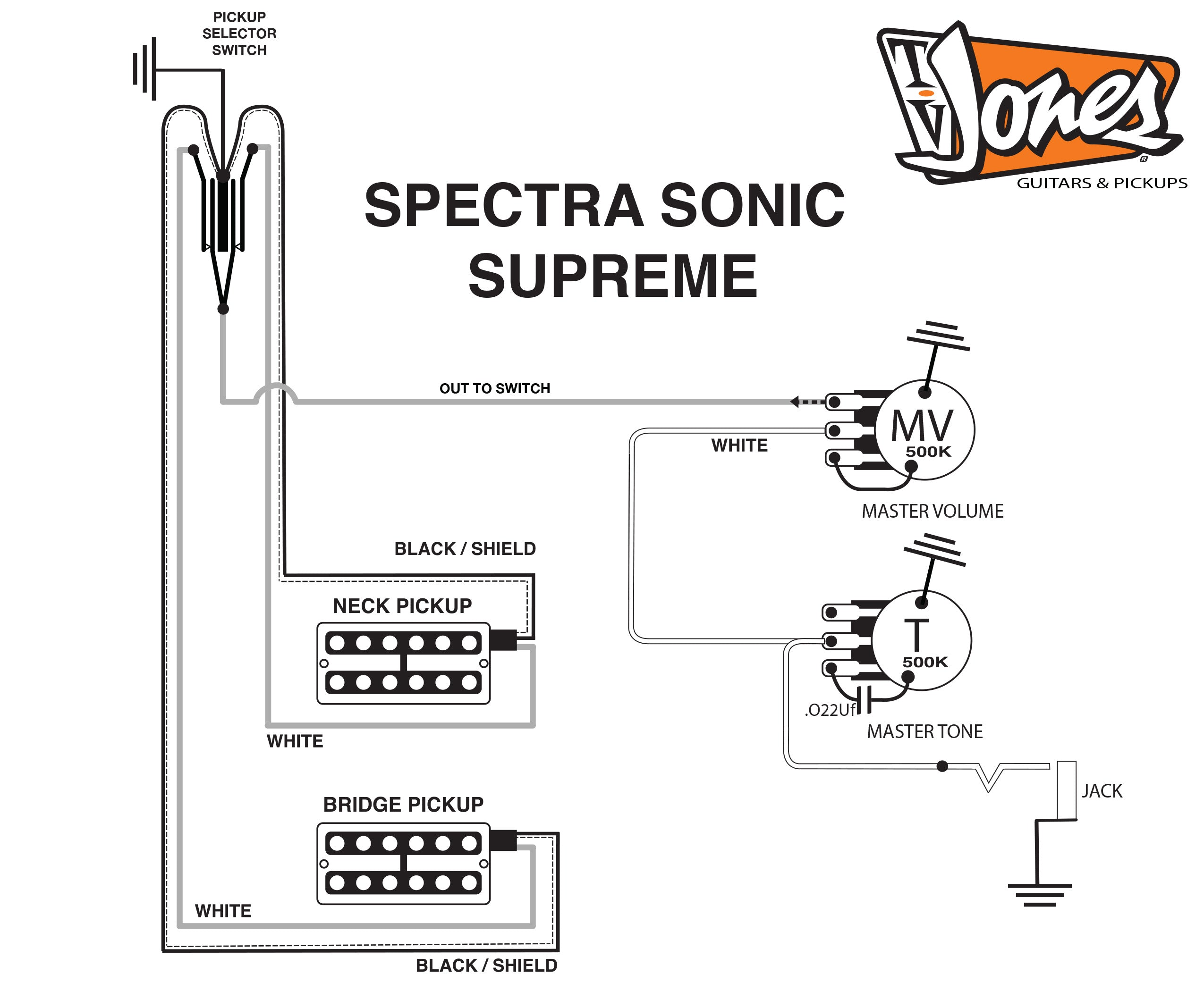 tv jones guitar schematics