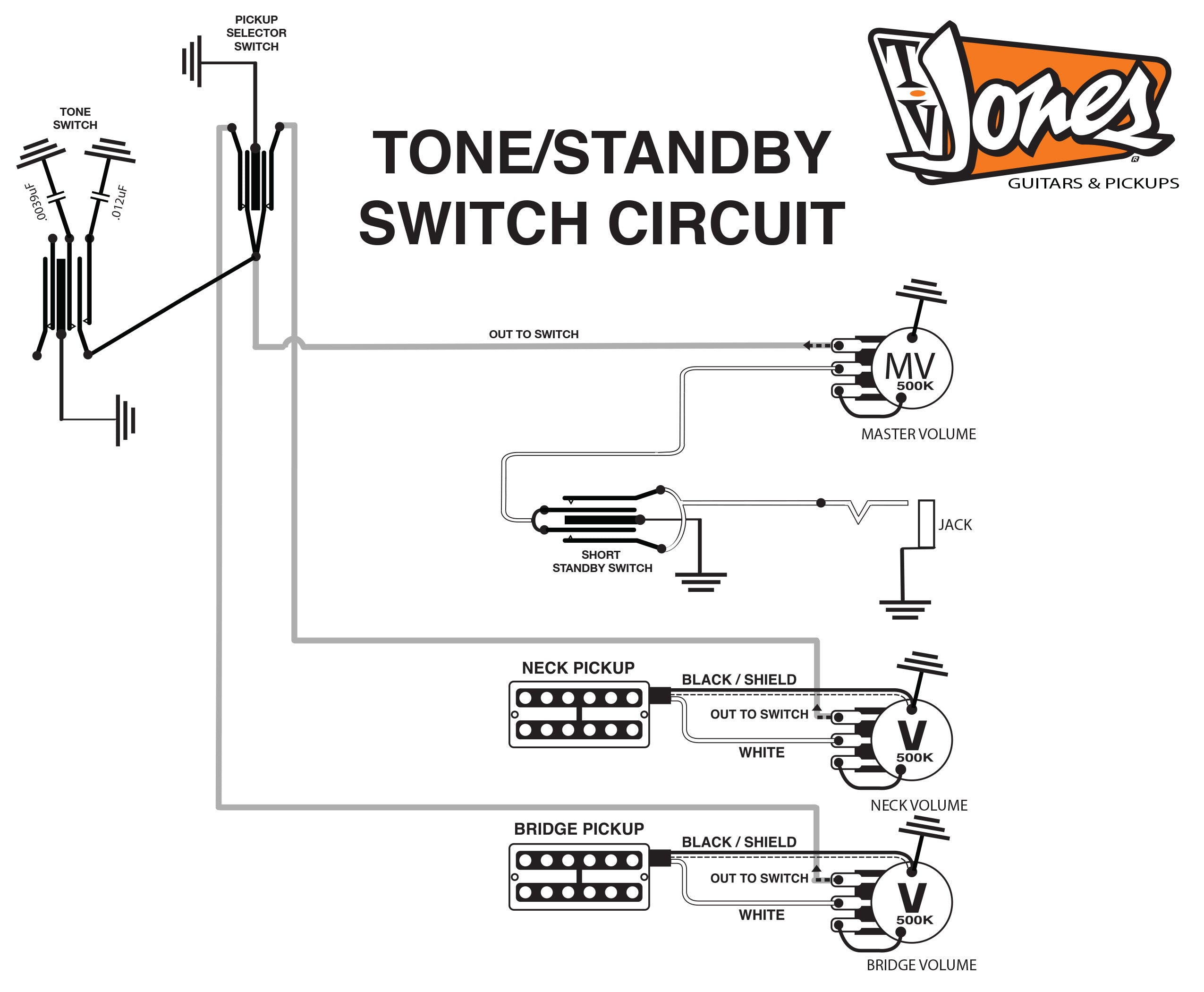 tv jones product dimensions gretsch wiring harness gretsch pickup wiring diagram #2