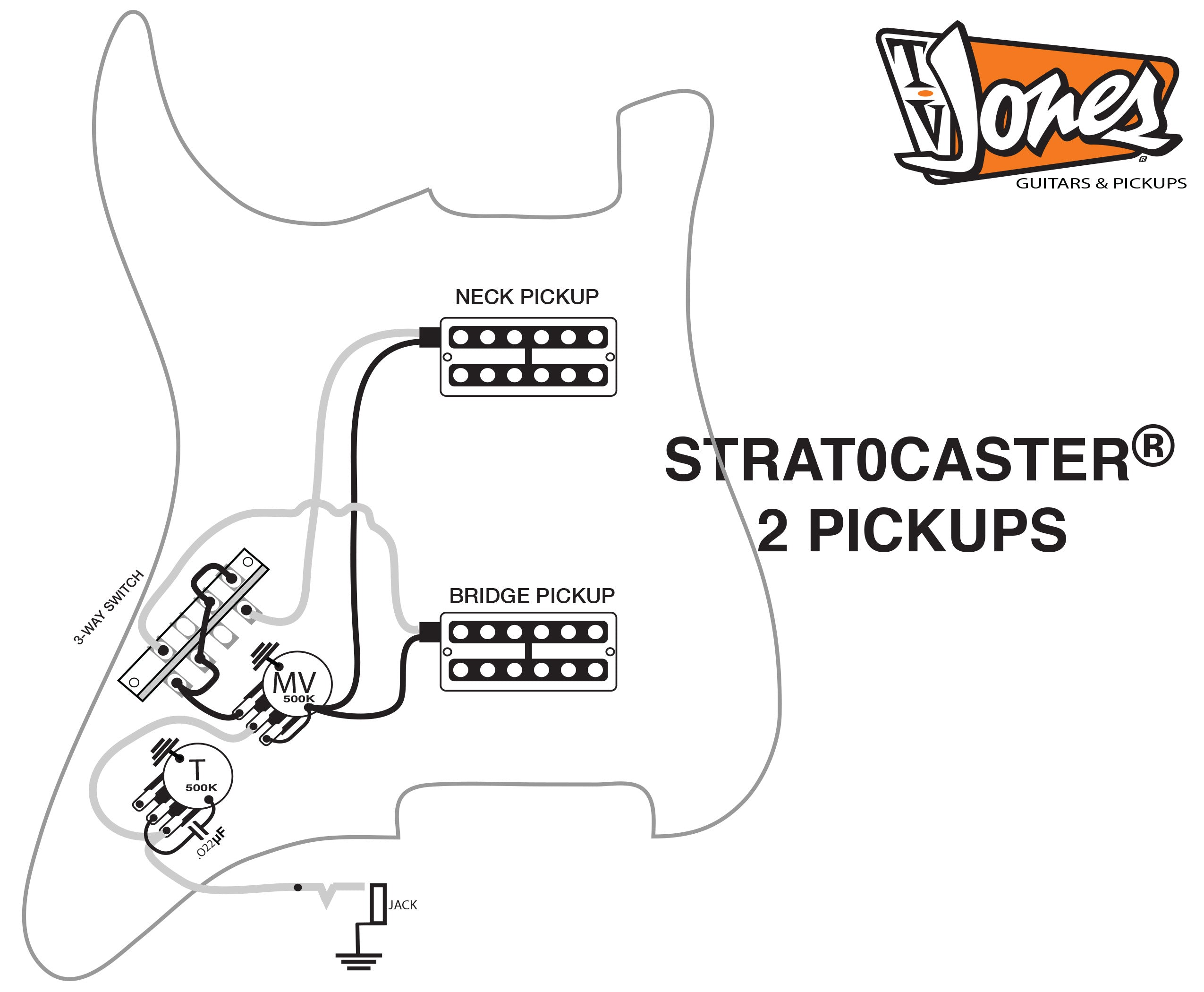 humbucker strat wiring diagram wiring diagrams user Single Guitar Pickup Diagram