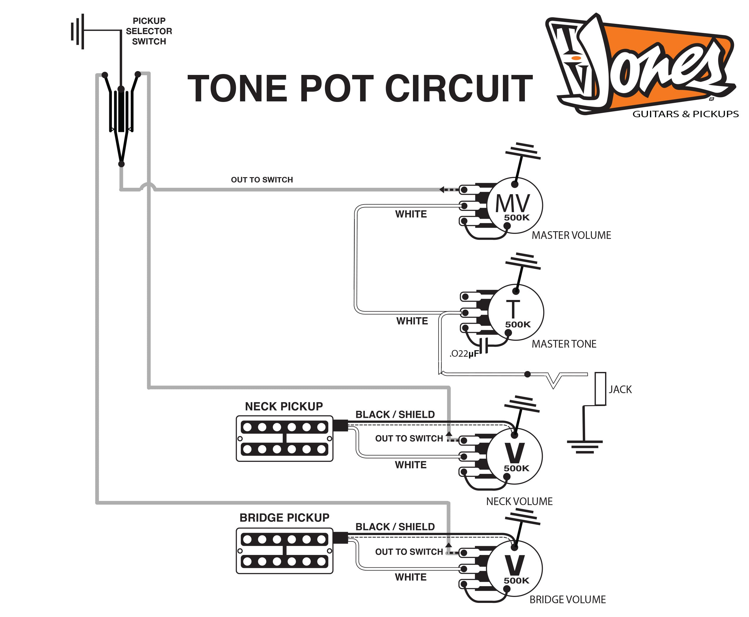 Tv Jones Product Dimensions Humbucker Single 1 Volume 3 Way Switch Wiring Diagram Humbuckers Gretsch Guitar Schematics