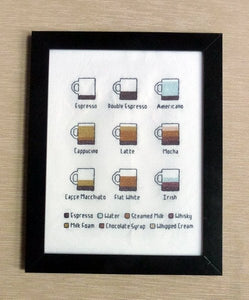 Coffee infographic cross stitch kit
