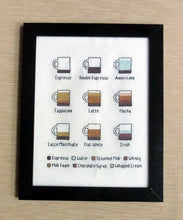 Load image into Gallery viewer, Coffee infographic cross stitch pattern