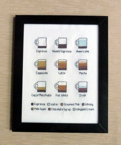 Coffee infographic cross stitch pattern