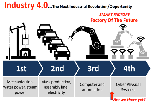 INDUSTRIAL REVOLUTION GLOBAL CEO ROUNDTABLE FOR FAMILY BUSINESSES