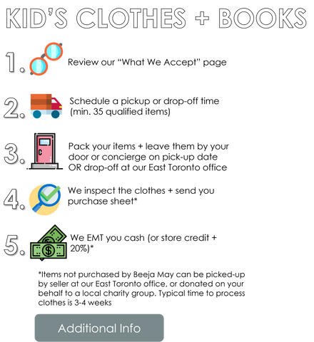 Sell your used kids clothes