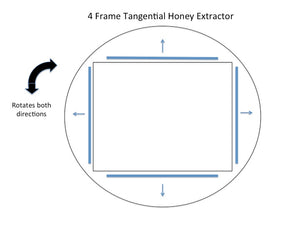 4 Frame Manual Honey Extractor Spinner