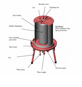 Hydropress fruit press diagram