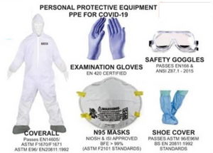 PPE Kit Option 3