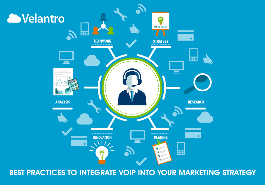 VOIP: AN EFFICIENT MARKETING TOOL
