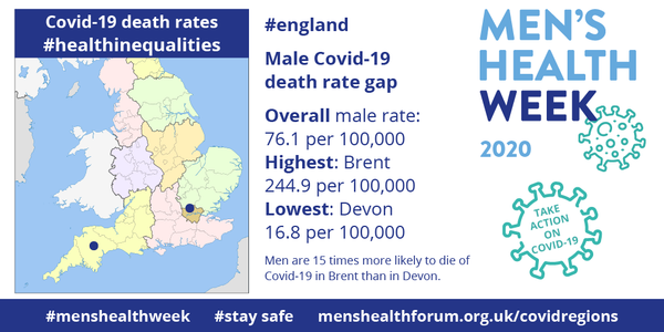 Men's Health Week 2020 Statistics