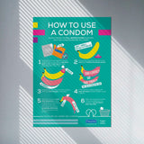 A3 How to use a condom Poster (Pack of 5)