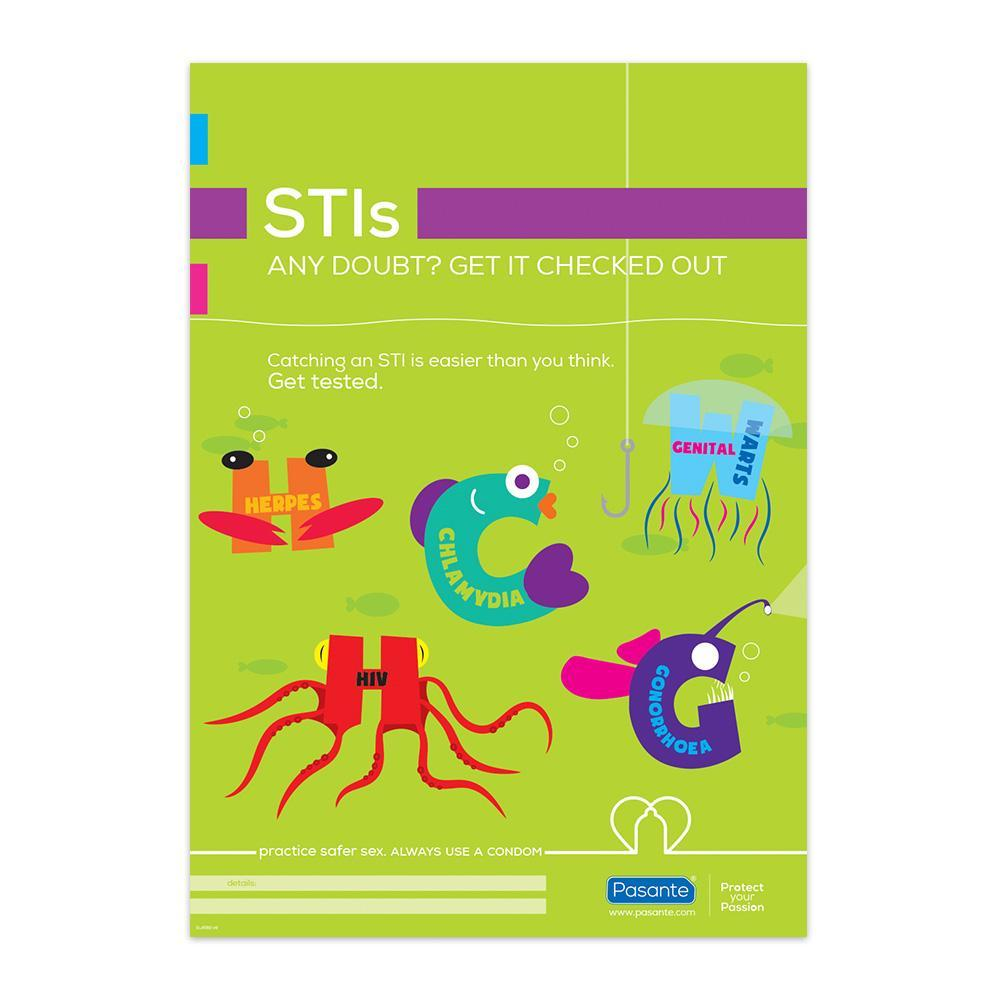 A3 STI Poster (Pack of 5)