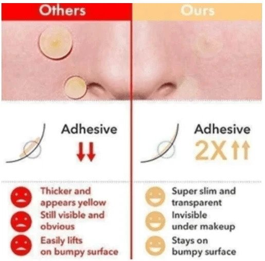 Painless Skin Tag & Acne Patch