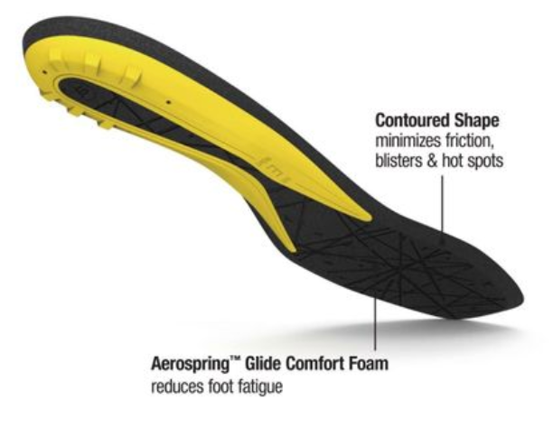 SUPERFEET COMFORT HOCKEY FOOTBEDS - AMHockey