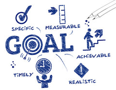 set realistc smart goals