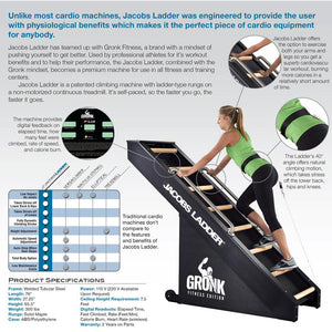 Benefits of Gronk Fitness Jacobs Ladder