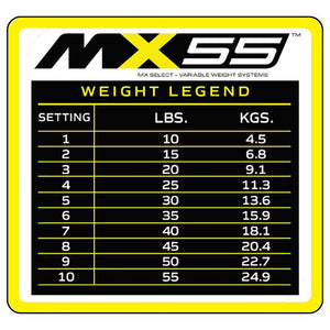 MX55 Selectorized Adjustable Dumbbells with Stand 4