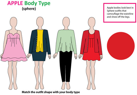 7bcbbcd8a0fa Styles for the Apple Body Type