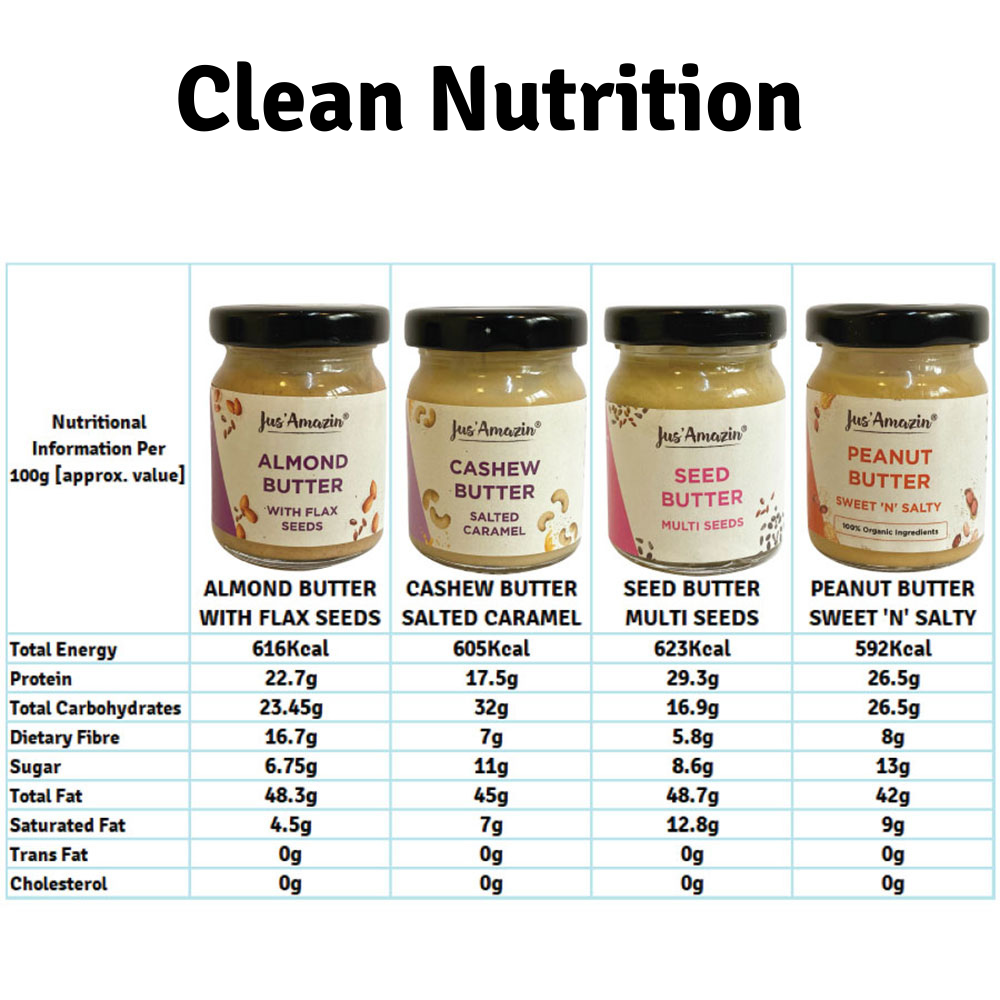 Load image into Gallery viewer, Turmeric Almond Milk | Healthy & Natural Energy Drink | Immunity Booster