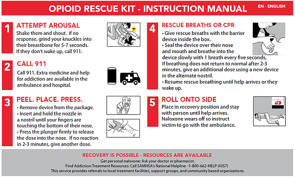 Overdose Response Instruction Booklet