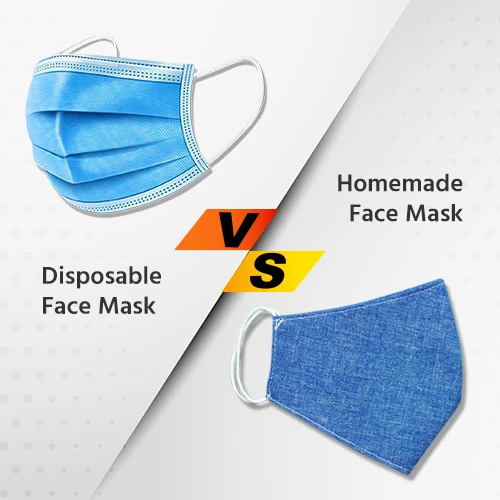 Disposable Ear Loop Mask