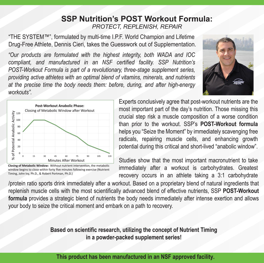 THE SYSTEM™ by SSP Nutrition