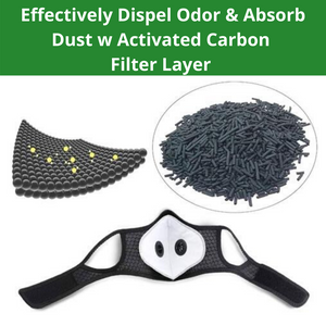 5 Replacement Filters for PM2.5 Workout Exercise Mask