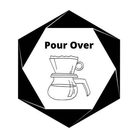 f-stop coffee - pour over brew guide