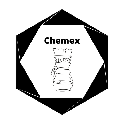 f-stop coffee - chemex brew guide