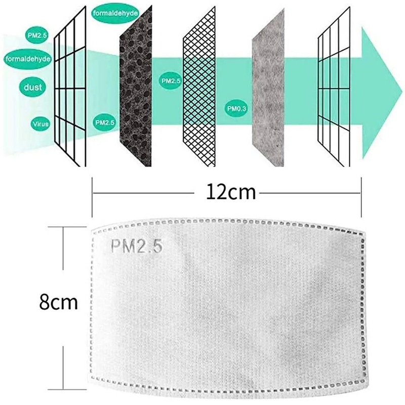 Ice Silk Scarf/Mask  PM2.5 Activated Carbon Filter