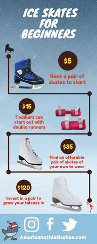 ice skates for beginners infographic