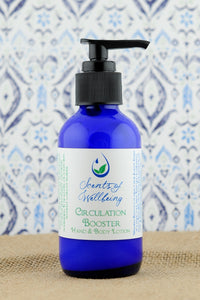 Circulation Booster Lotion