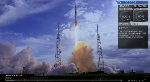 SpaceX re-launches Falcon 9 rocket and used Dragon capsule to ISS in 14th resupply mission