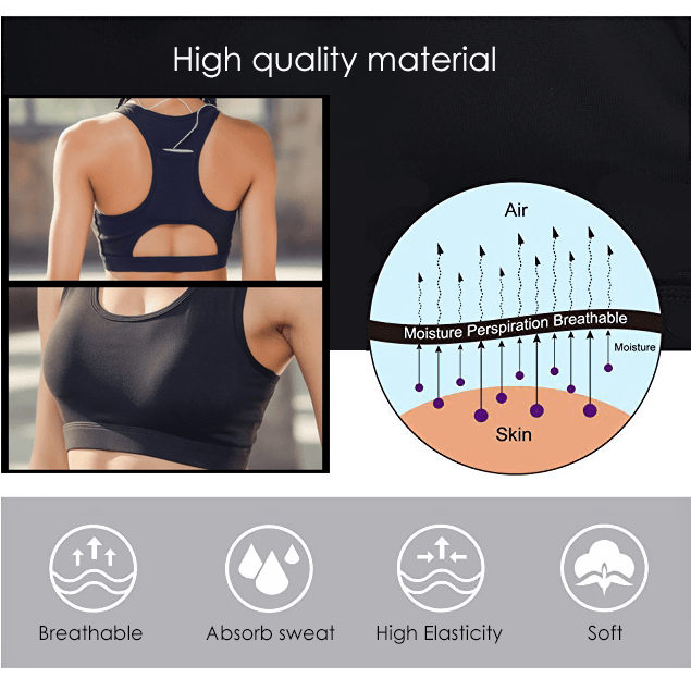 Wireless Phone Pocket Sports Bra
