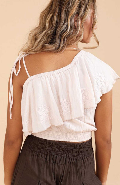 Intuition Top