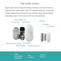 Door Window Sensor Pocket Size xiaomi Smart Home Kits Alarm - Oveya