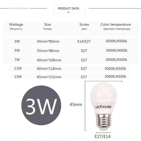 Planéit Gates 11W E27 3000K 4pcs Care Globe LED Light ett 3W 5W 7W 9W 10W 11W e14 e27 LED Light Lamp Knollen 6500K 4000K 3000K an Dräi Faarwen Dimmable