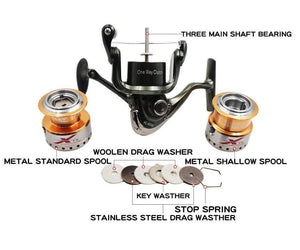 Spinning Reel with Free Spare Metal Spool Smooth 5.2:1 Gear Ratio 9+1BB Left right Hand Fishing Reel 10BB Fishing Coils