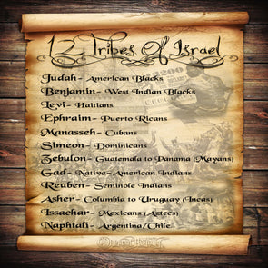 12 TRIBES OF ISRAEL POSTER
