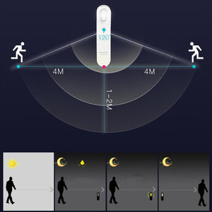 (50% Off Today Only!)USB Rechargeable Human Body Induction LED Night Light(Buy 2 Free Shipping)