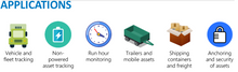 BeSafe 'Asset' -Battery Powered GPS Tracking Inc 12 Mths data and Subscription Charges