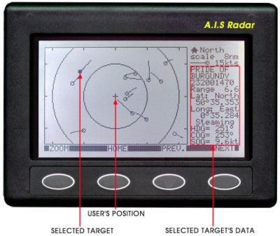 Clipper AIS Radar