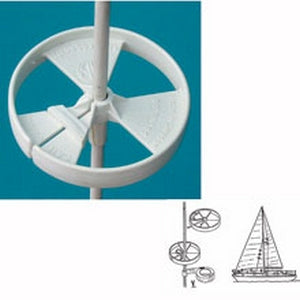 Sail Guard Wheel - Pair