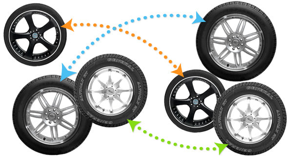 The Dangers of Driving With Mismatched Wheels and Tires