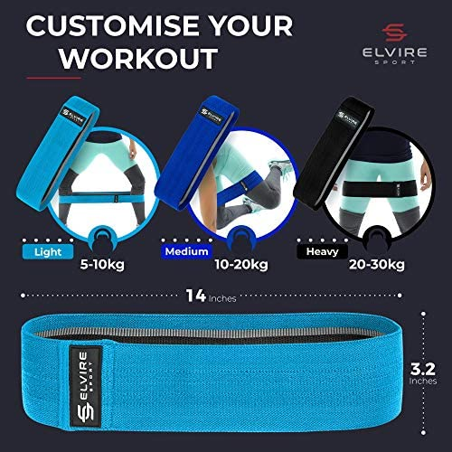 Personal Training SPORT Resistance Bands Band Set | for Glutes, Hips and Legs Exercise.
