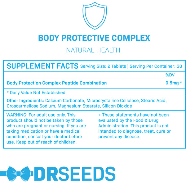 Body Protective Complex / Thyroid Support Bundle