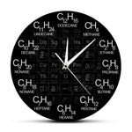 Periodic Table of Elements Chemistry Wall Clock