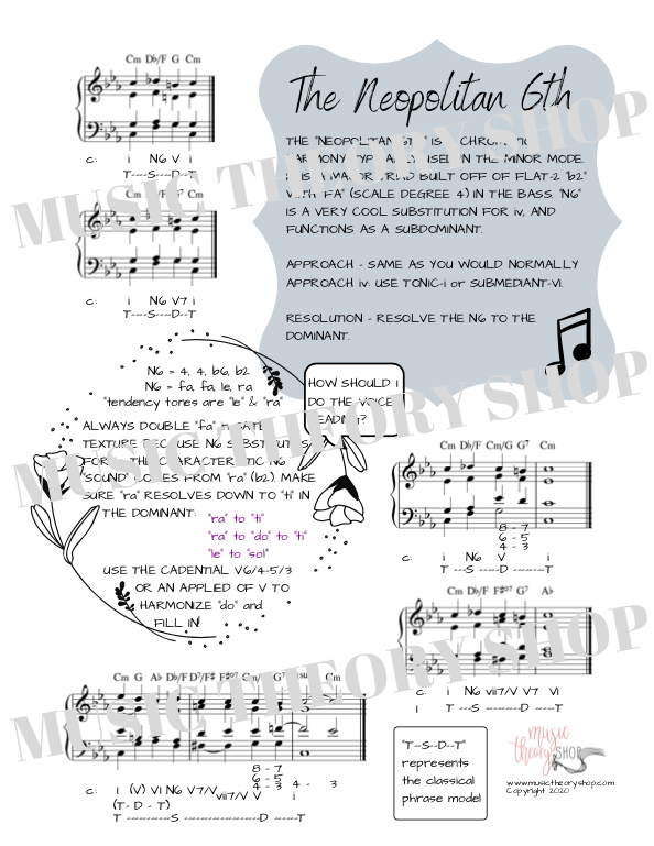 Downloadable PDF - The Neopolitan 6th - Music Theory Shop